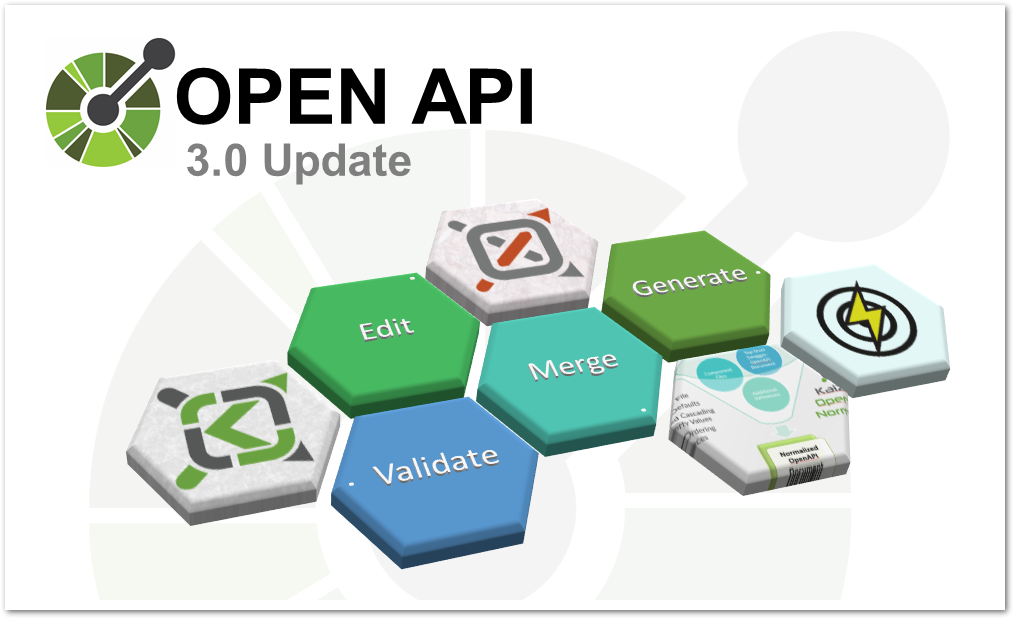 RepreZen and OpenAPI 3 0: Now is the Time